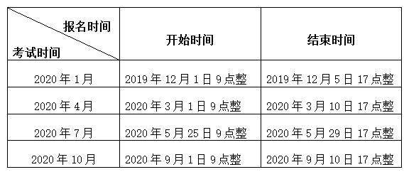 江苏省2020年自学考试网上报名时间