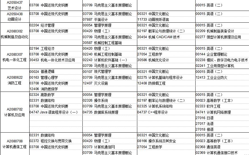 考试日程表
